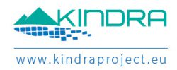 Kindra project